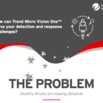 How can Trend Micro Vision One solve your detection and response challenges?